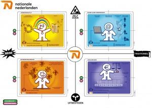 Info-cartoon over de vier verschillende typen verzekeraars i.o.v. Nationale Nederlanden