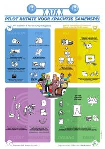 Totaalplaat voor Humanitas DMH over de ins en outs omtrent digitalisering en het electronisch patiënt dossier