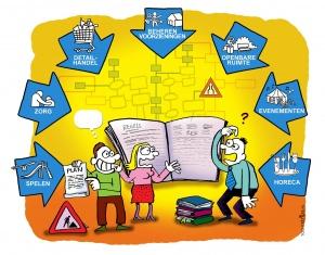 nfo-cartoon voor boek De regels en de rek over het mogelijk maken van initiatieven